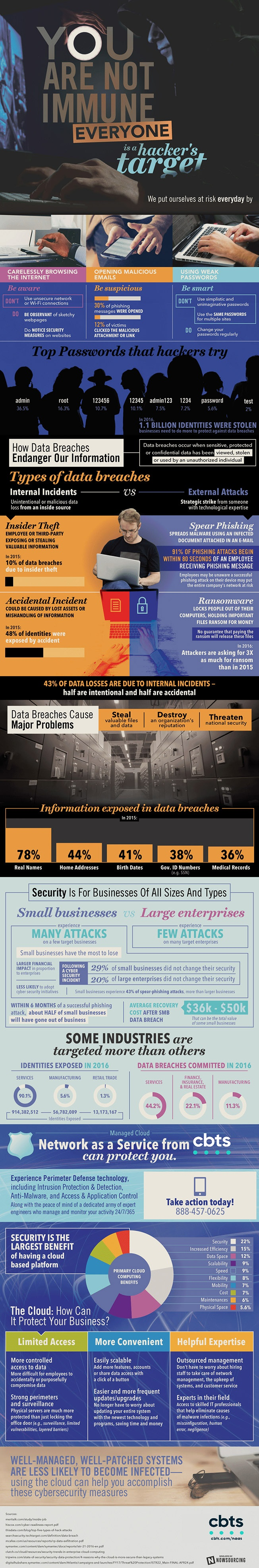 NaaS_Hacker Target_Security Infographic-Cover_041018