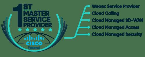 CBTS-1st-Cisco-Master-Service-Provider-Extended-final_72px-1024x409